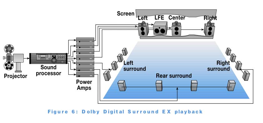 "an introduction to the analysis of surround sound system Here is a basic ""do it yourself"" introduction to introduction to surround sound you can keep it simple by buying a pre-matched surround sound speaker system."