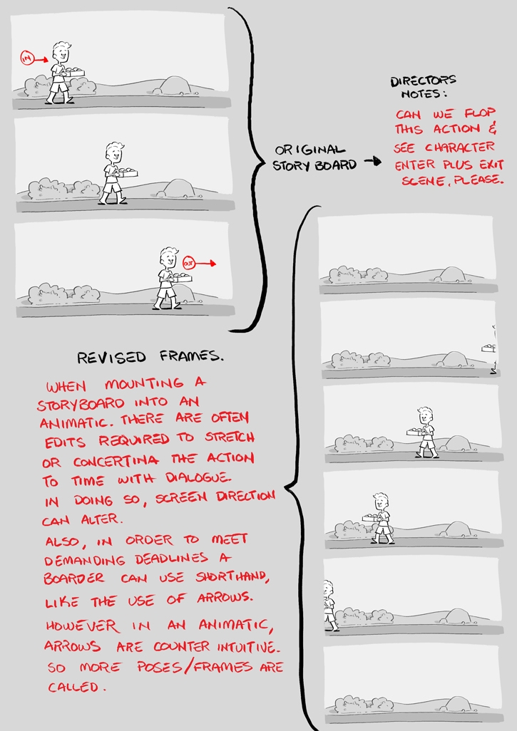 What Are Storyboard Revisions Tutorial  Brown Bag Labs
